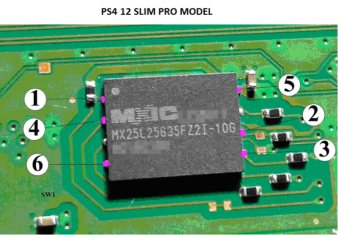 PS4 12 SLIM PRO MODEL